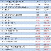 【悲報】三重県のパチンコ屋オールナイト営業が酷すぎて草wwwww
